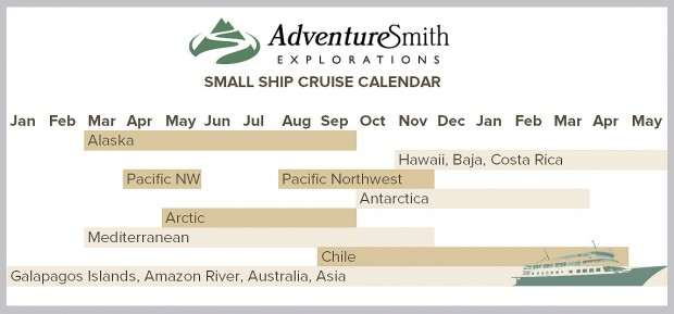 Cruise calendar chart showing which destination to sail by month.